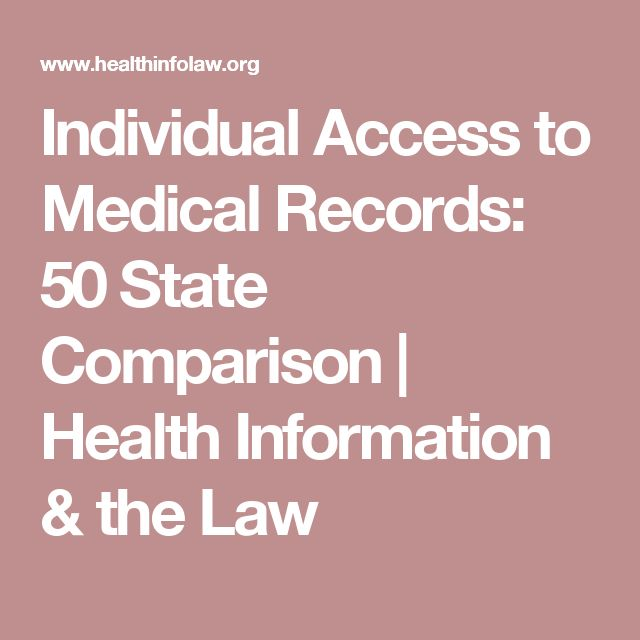 The 10 States With The Best Health Care Access: Individual Access To Medical Records: 50 State Comparison