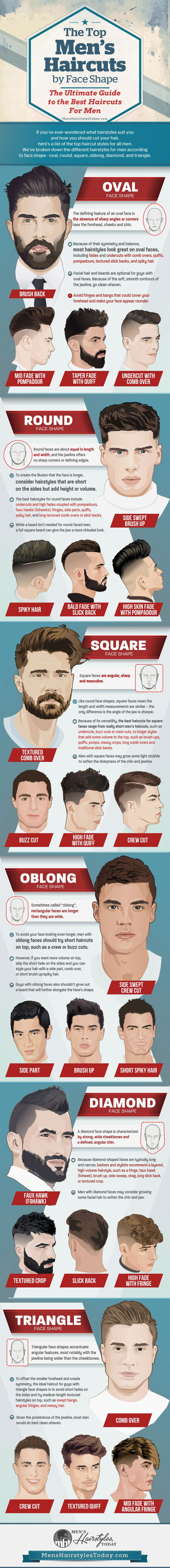 How to choose haircut men  best erkek moda images on pinterest  guy outfits male fashion