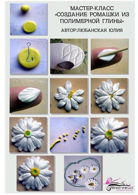 Instructions for daisy...