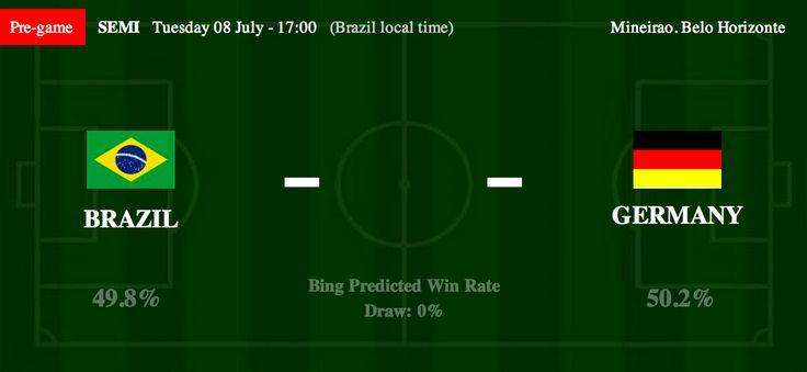 brasilien deutschland wer gewinnt