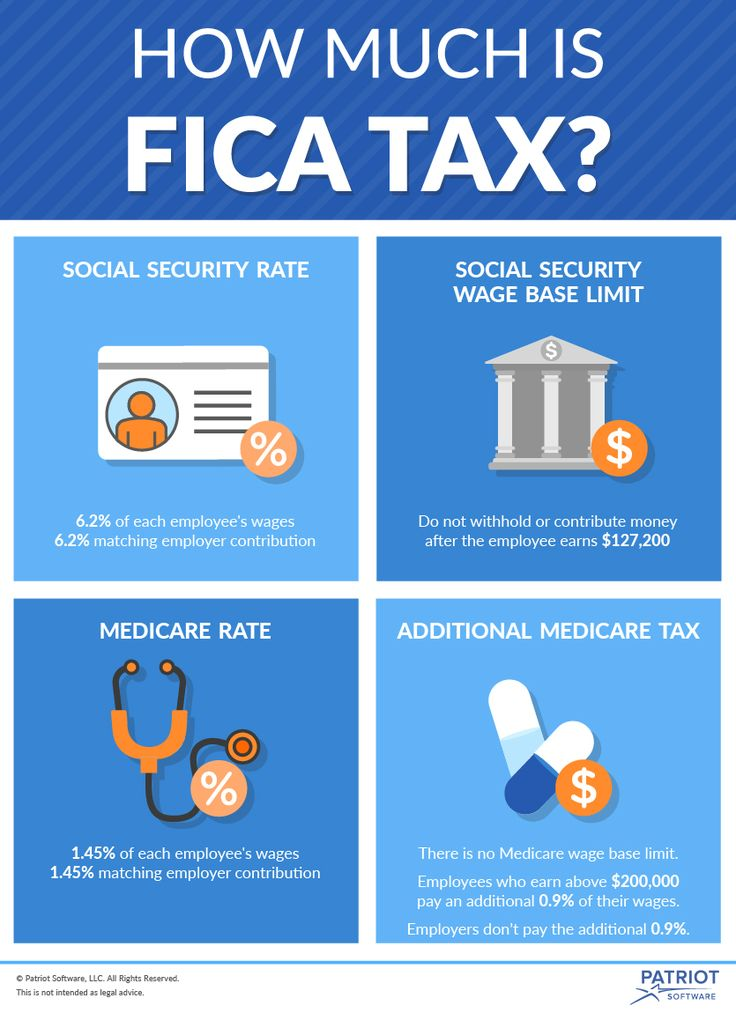 Best Tax Infographics Images On   Tax Deductions