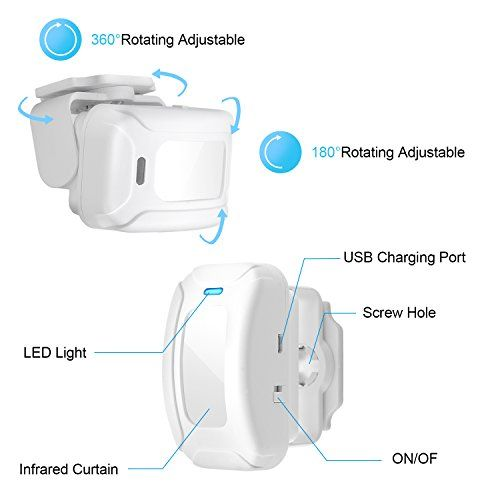 Check Out This Nice Device for Your Business - DBF Wireless Home