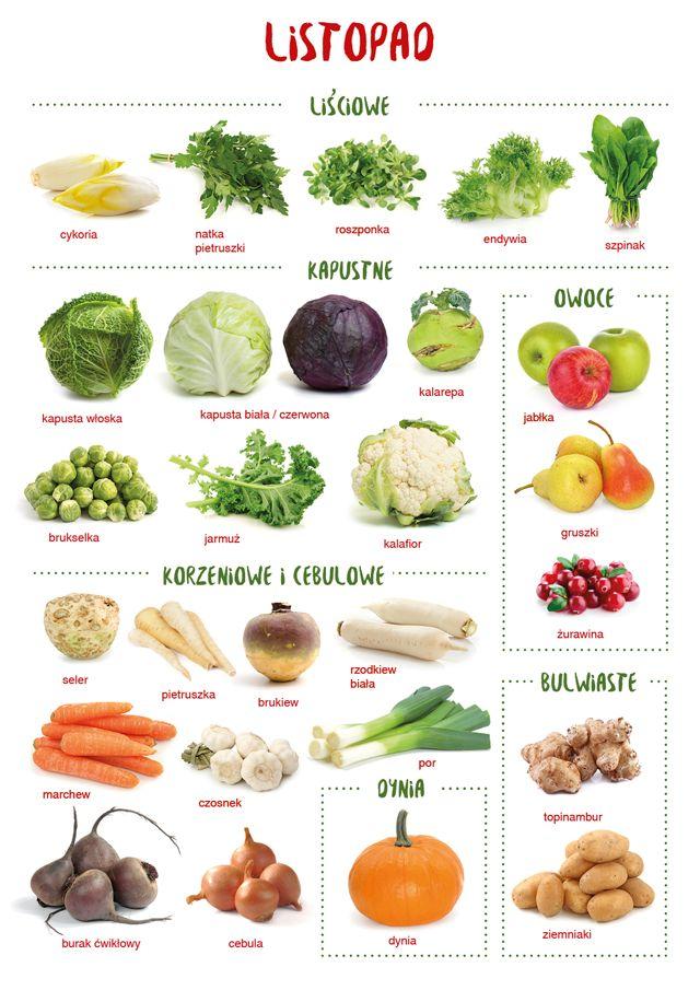 Warzywa i owoce sezonowe w listopadzie
