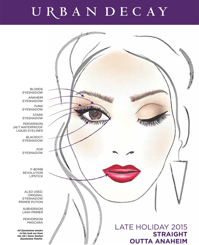 Urban Decay Holiday Collectie 2015 Gwen Stefani Eyeshadow Palette Face Chart