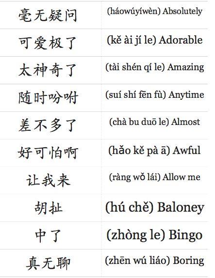 living language mandarin chinese pdf