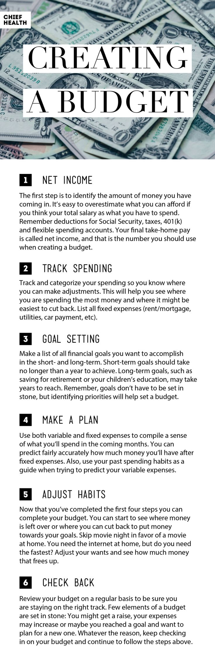 Infographic how to create a budget and save money finances