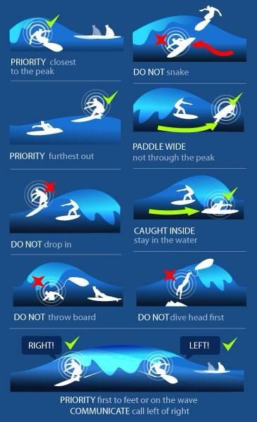 surf tips; LEARN HOW TO SURF. #Summer2013BucketList
