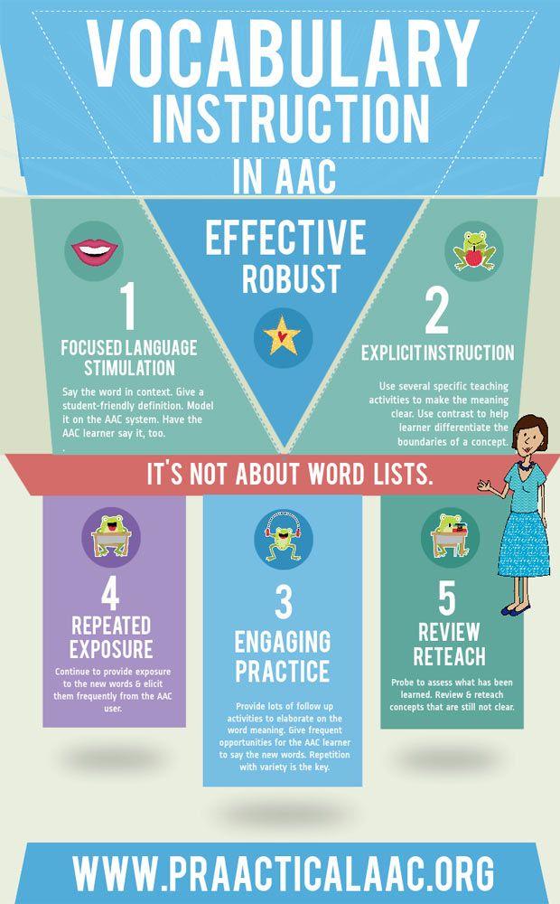 Big Ideas in Teaching AAC Vocabulary