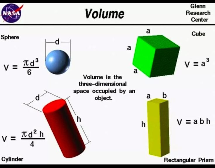 Pin by Govinda Rajulu Chitturi on Mathematics formulas ...