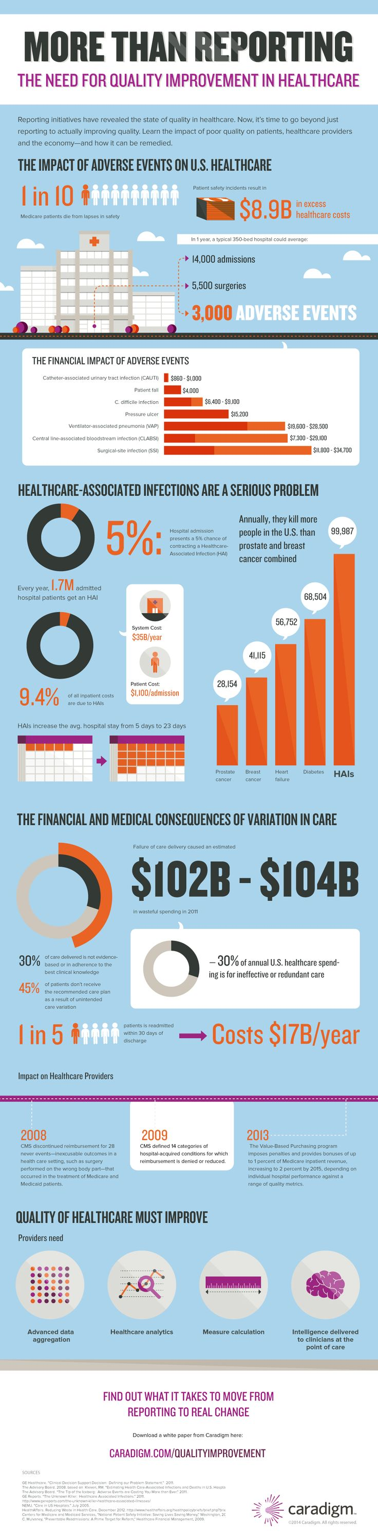 Healthcare Quality Reporting | New Visions Healthcare Blog #healthcare #quality #reports - www.healthcoverageally.com