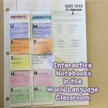 Interactive Notebooks in the World Language Classroom