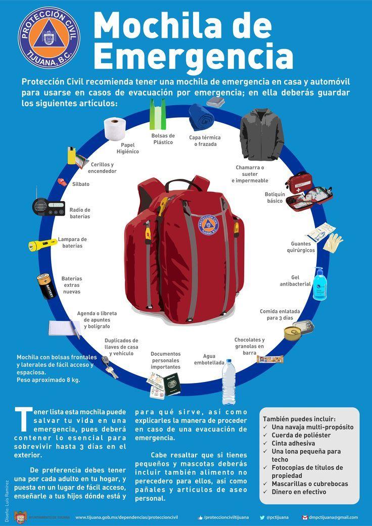 La importancia de tener una mochila de emergencia o de las 72 horas y su contenido...:                                                                                                                                                                                 Más