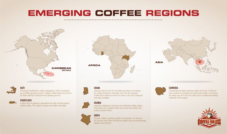 Emerging Coffee Regions Emergency Region Coffee