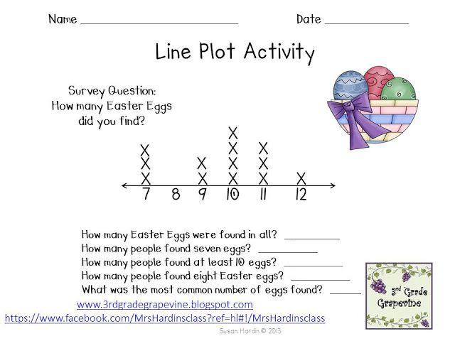 math worksheet : 1000 images about measurement  line plots on pinterest  plot  : Line Plot With Fractions Worksheets