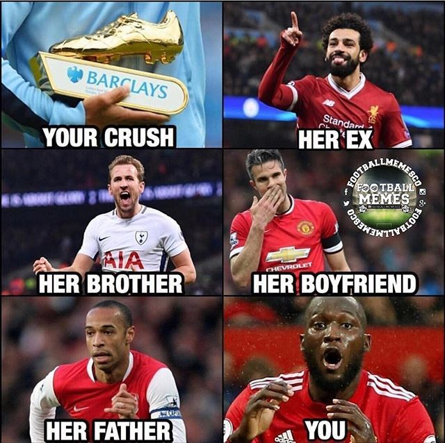 Lukaku With Images Football Memes Soccer Funny Soccer Memes