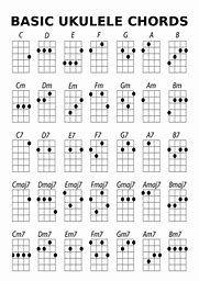 Image result for printable beginner ukulele chords in 2020