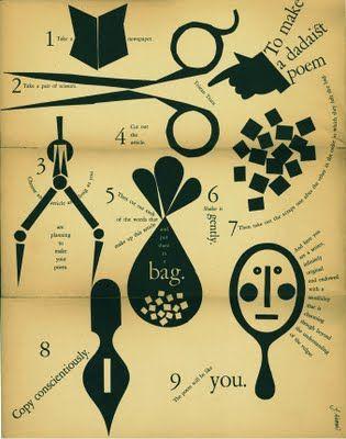 Instrucciones irónicas de John Alcorn sobre cómo crear un poema dadaísta. El sitio web trata sobre letras, poemas y se nombra al dadaismo con este ejemplo.