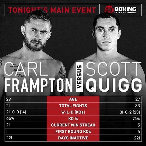 Carl Frampton battles Scott Quigg tonight on Showtime. Who will win? #boxing #shobox