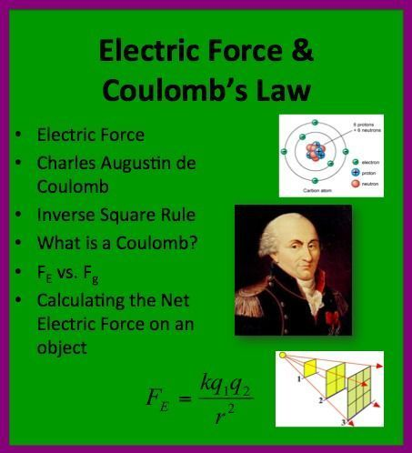 This 16 slide Electric Force and Coulomb's Law lesson package begins with an introduction to Electric Force and Charles Augustin de Coulomb. It then overviews the Inverse Square Rule, describes what a Coulomb is, compares Electric and Gravitational forces and concludes with the mathematical approach to Calculating the Net Electric Force on an object. There are also 2 videos embedded in the PowerPoint.
