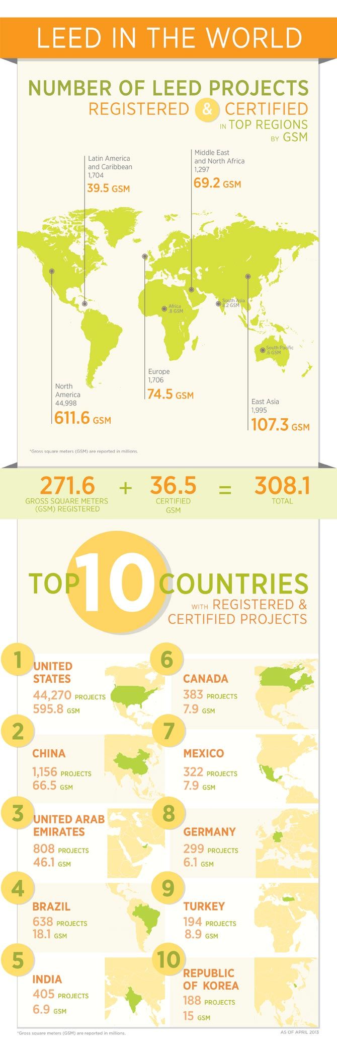 Infographic: LEED in the World | U.S. Green Building Council