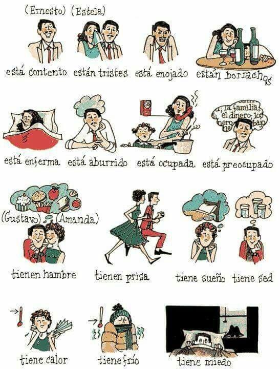 uso de verbos estar y tener vocabulario pinterest spanish grammar grammar and spanish. Black Bedroom Furniture Sets. Home Design Ideas