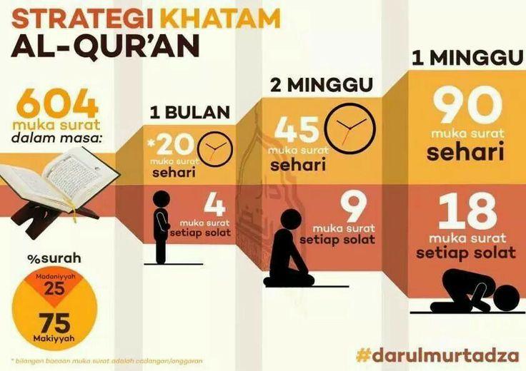 Sape nk khatam by Ramadan?