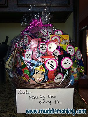 40 Gifts For 40th Birthday Basket Party Ideas Pinterest And