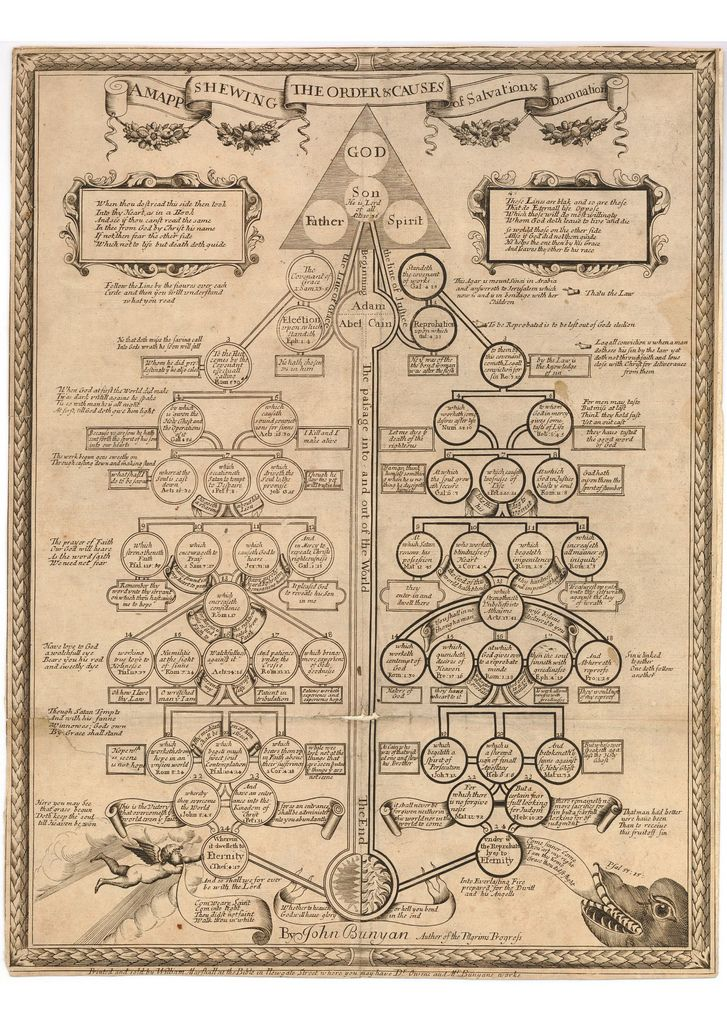 https://flic.kr/p/5LHULu | A Mapp Shewing The Order & Causes of Salvation & Damnation | A broadside comparing and contrasting different ways of life by John Bunyan; an engraving with a schematic tree showing two developments of the line of grace and the line of justice, at the top a pyramid representing God and the Holy Trinity, at the bottom left an angel representing heaven, on the R the head of a beast representing hell; with engraved title, inscriptions, and verses throughout.  Engraving…