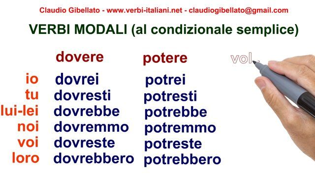 Video animato sulla coniugazione dei verbi modali al CONDIZIONALE SEMPLICE della lingua italiana. Puoi vedere altri video sulla grammatica italiana e praticare esercizi sul sito web: http:www.grammaticaitaliana.net