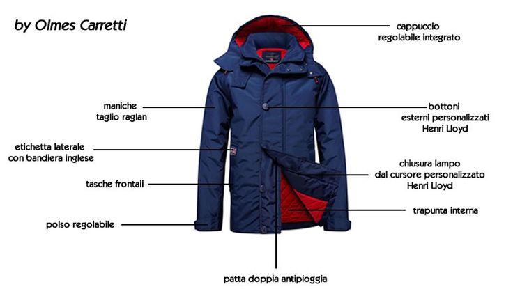 henri-lloyd-hl-302000-giacca-classica-consort-modello-uomo-by-olmes-carretti-19.jpg (773×436)