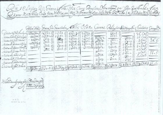 Mejores 15 imgenes de galeon nora del juncal1631ufragio mxico y espaa se alan bajo el mar malvernweather Image collections