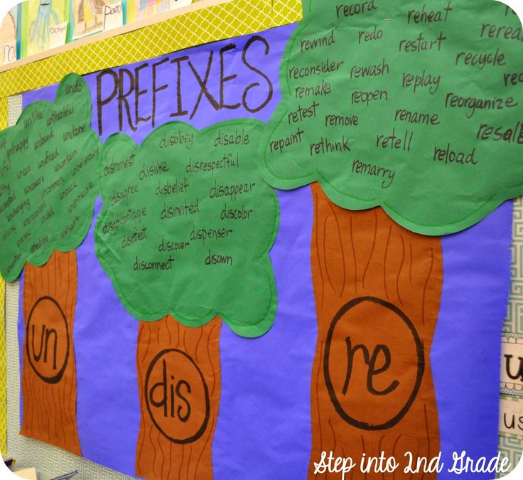 Its a Prefix Thing :) - Step into 2nd Grade with Mrs. Lemons