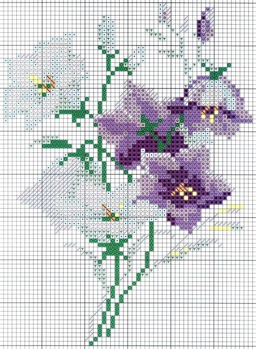 spring blooms chart