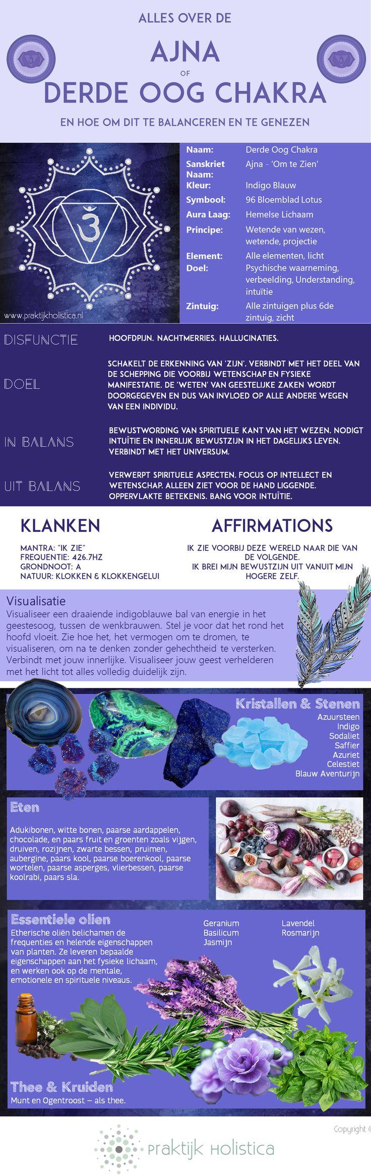 Praktijk Holistica Blog - Derde Oog Chakra: Infographic over alles die je moeten weten over jouw derde oog chakra alsook informatie over hoe om het te balanceren en te genezen