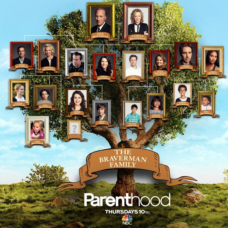 Not Ready to Say Goodbye to the Bravermans, Parenthood TV Show