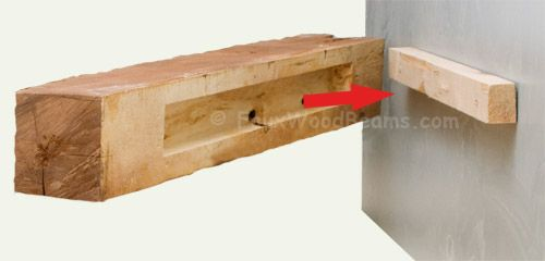 Google Image Result for http://www.fauxwoodbeams.com/img_catalog/wood-mantels/fit.jpg