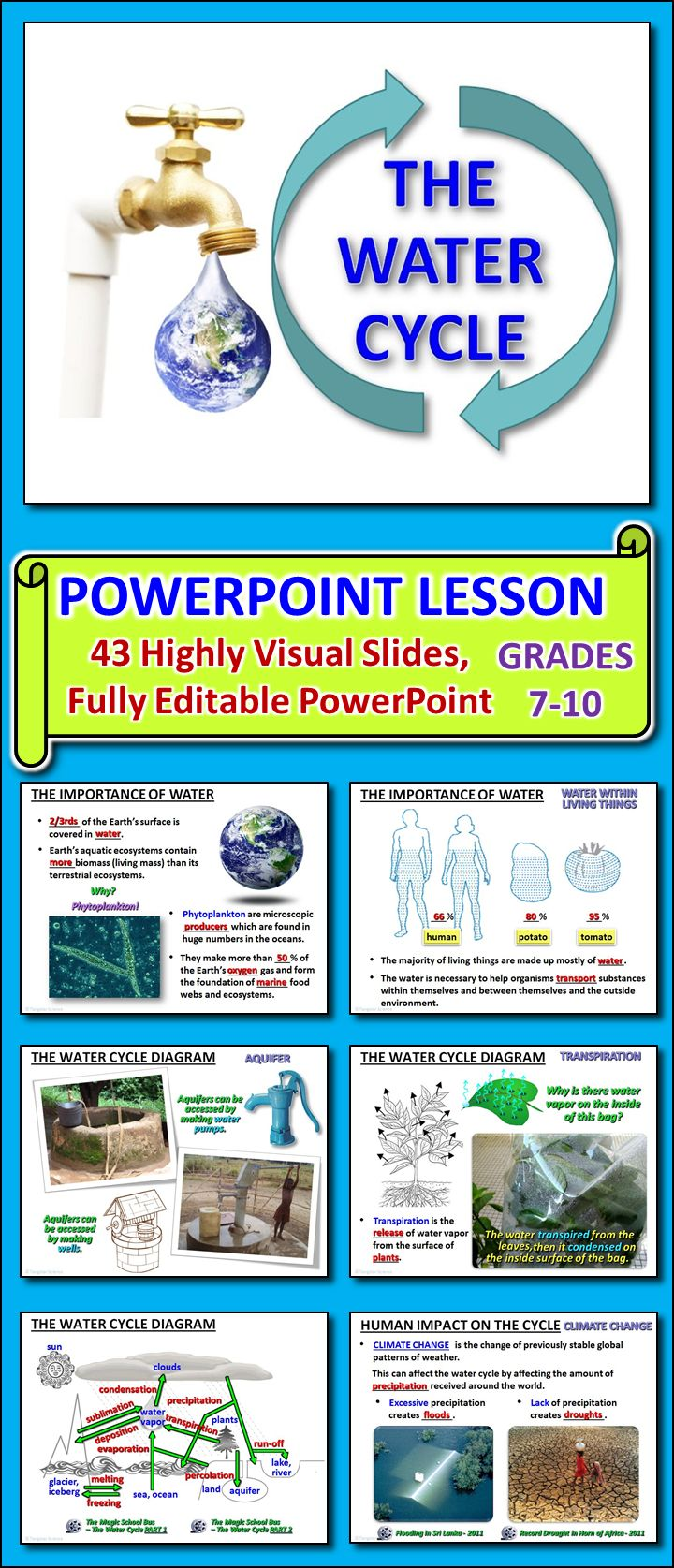 This 43 Slide EDITABLE POWERPOINT contains many high resolution images and and 8 Hyperlinked videos on the Water Cycle. This PowerPoint deals with the fundamentals of the water cycle (components and processes) and adds additional information on the environmental impacts of human activities on the water cycle.