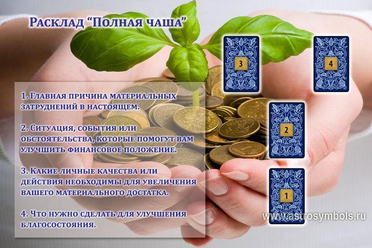 """Расклад """"Полная чаша"""" http://astrosymbols.ru/rasklad-polnaya-chasha/ подходит для оракула Симболон."""