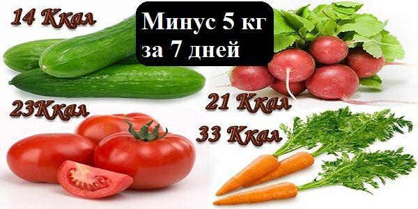 Секрет этой чудо-диеты в том, что ты тратишь энергию, которая поступает с пищей, на ее переваривание...