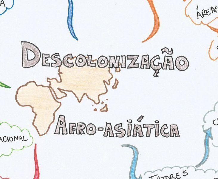 Acabe com todas as suas dúvidas sobre Imperialismo e Descolonização Afro-Asiática com este mapa mental que vai salvar sua prova de história <3