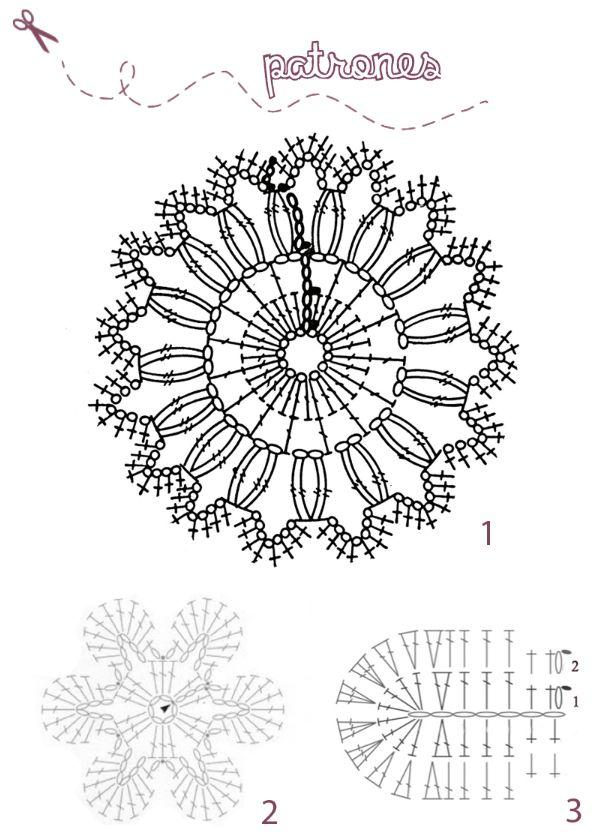 Sweet&Knit: Patrón de Alfombra de Ganchillo XXL Autumn Leaf. Muestras y flores