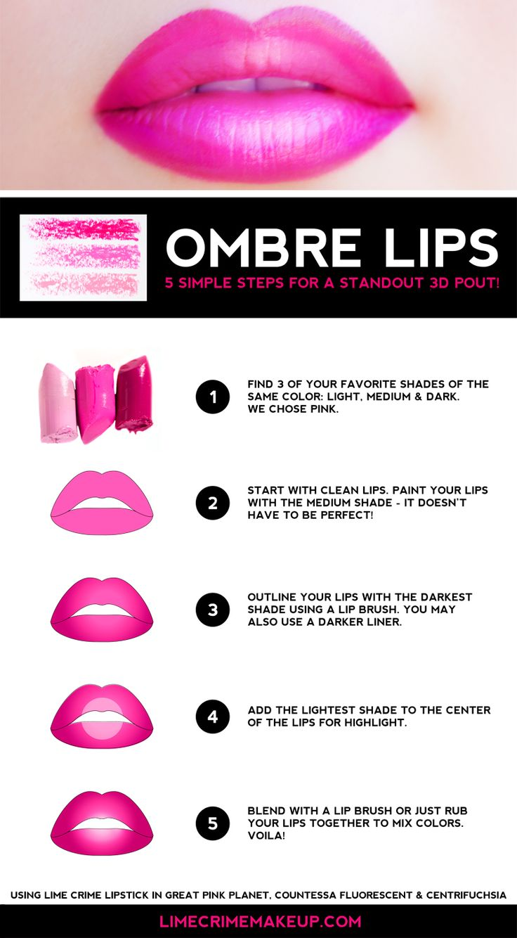 PINK OMBRE LIPS. Follow this step-by-step tutorial for a standout 3D pout! Brought to you by Lime Crime :)