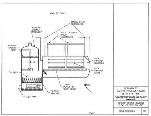 Woodworking custom smoker plans