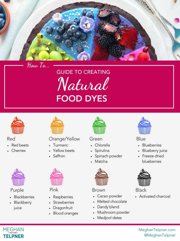 Guide To Creating Natural Food Dyes Using Whole Food Ingredients