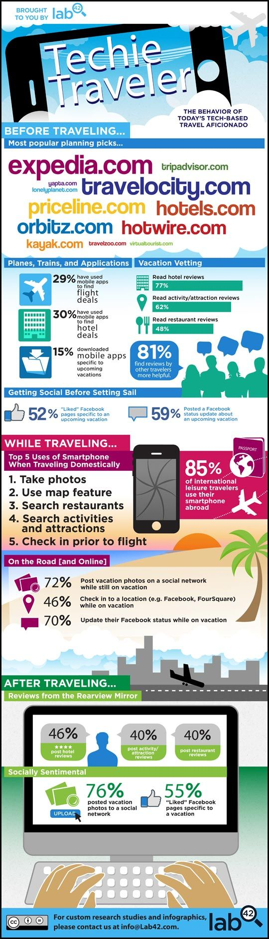 This infographic is a result of a survey of social media users to discover how they use technology before, during, and after their travels.
