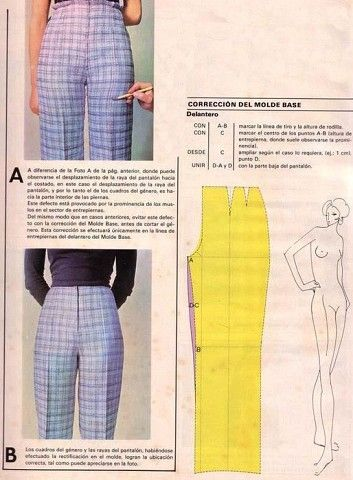 Trousers/ Pants - Fitting and pattern alteration. Комментарии к теме