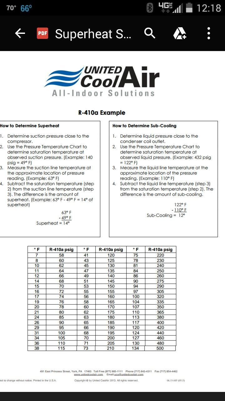 HVAC Chart Refrigeration and air conditioning, Air