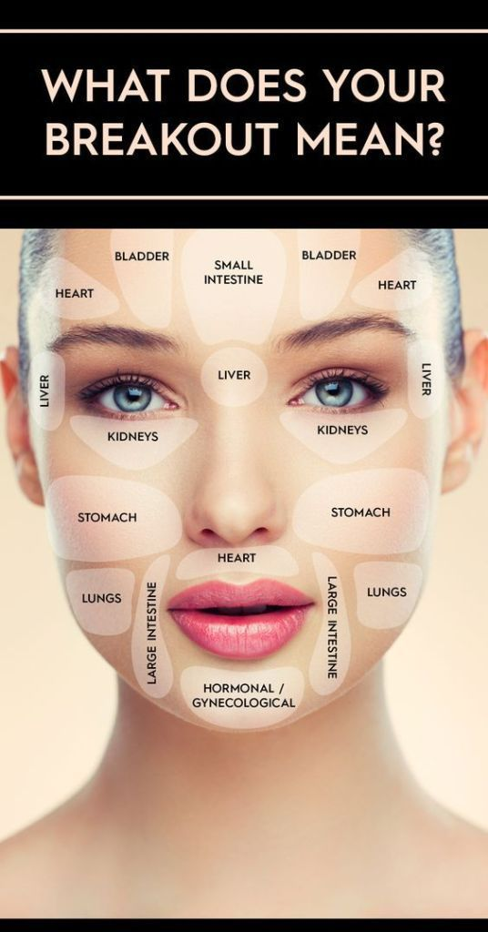 How To Take Care Of Your Skin Using Body Care Products Healthy Beauty Ways 101antiagingskincarepins In 2020 Skin Health Skin Tips Face Mapping