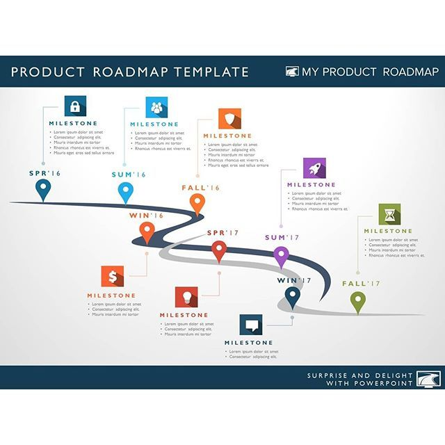 Free Roadmap Templates powerpoint product roadmap business – Advertising Timeline Template