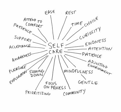 because taking care of yourself is different from selfishness.
